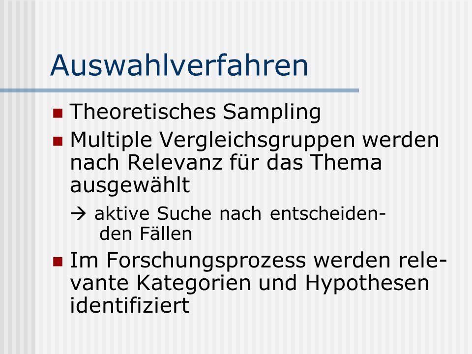 Auswahlverfahren Theoretisches Sampling
