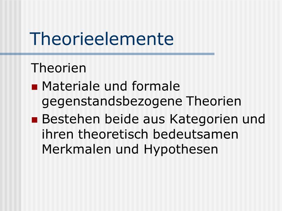 Theorieelemente Theorien