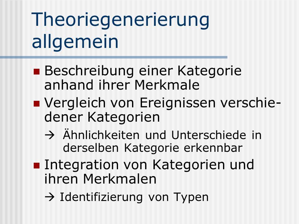 Theoriegenerierung allgemein
