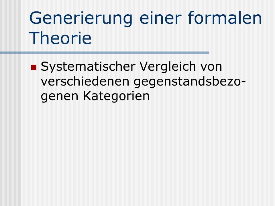 Generierung einer formalen Theorie