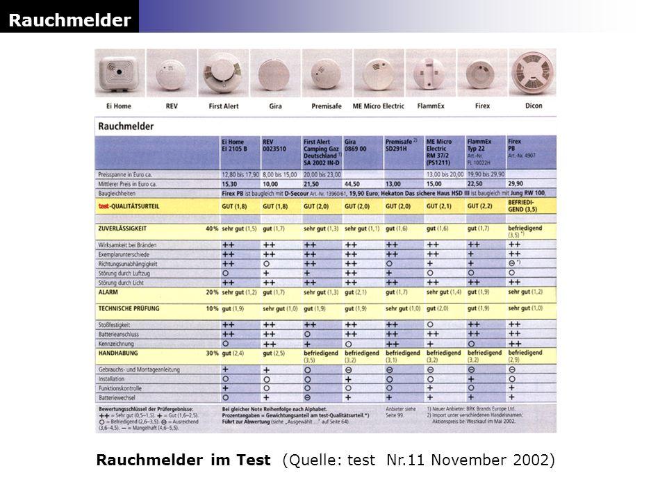 Rauchmelder Rauchmelder im Test (Quelle: test Nr.11 November 2002)