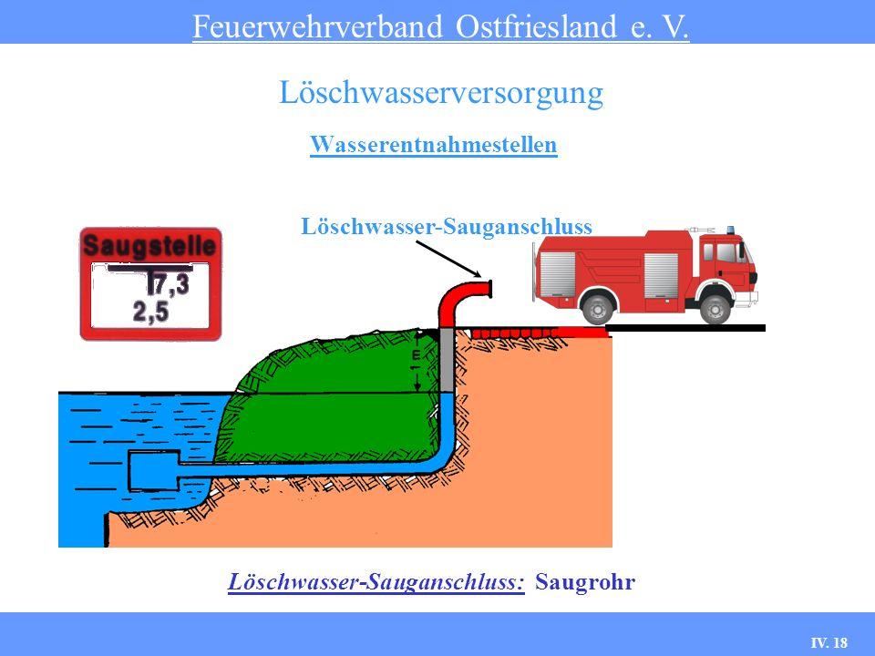 Löschwasserversorgung