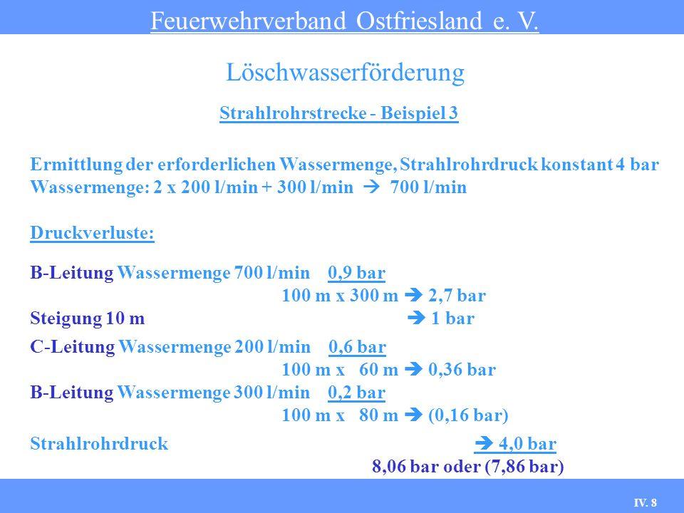 Löschwasserförderung