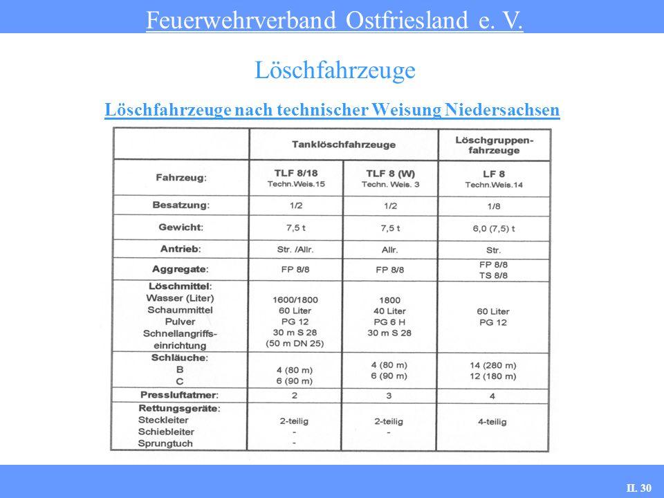 Löschfahrzeuge nach technischer Weisung Niedersachsen
