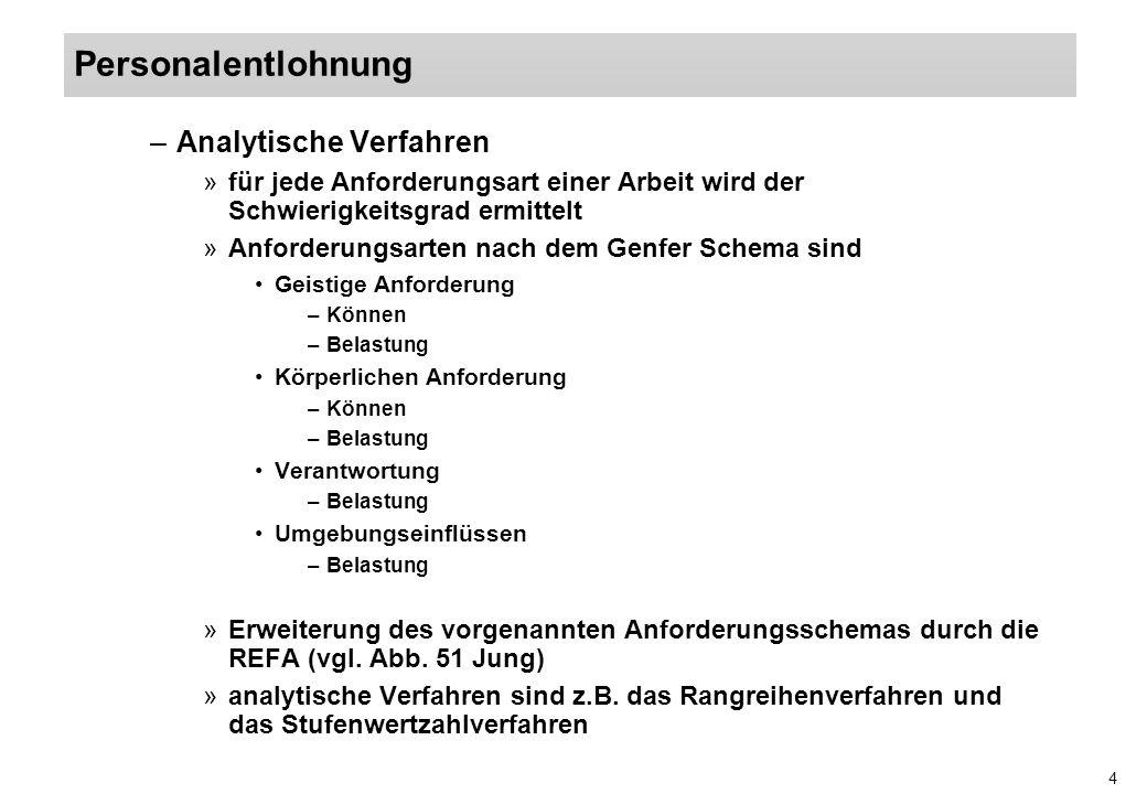 Personalentlohnung Analytische Verfahren