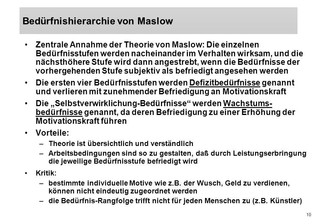 Bedürfnishierarchie von Maslow