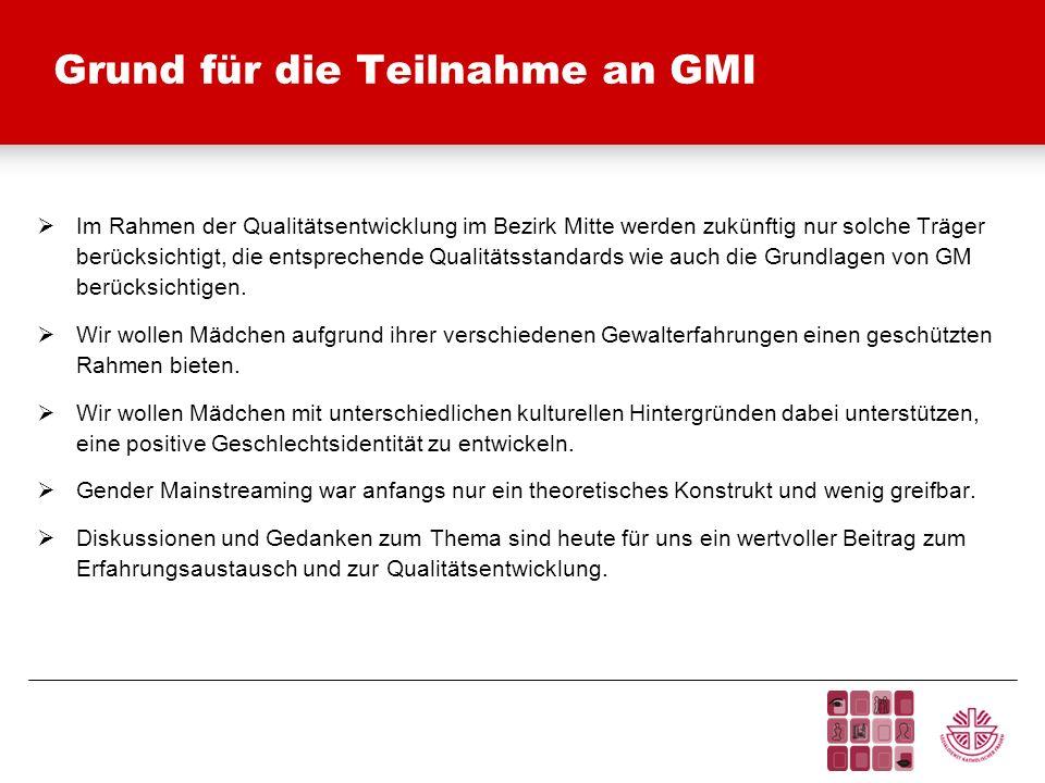 Grund für die Teilnahme an GMI