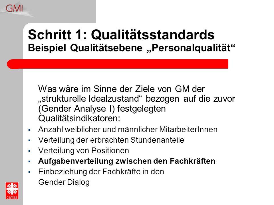 """Schritt 1: Qualitätsstandards Beispiel Qualitätsebene """"Personalqualität"""