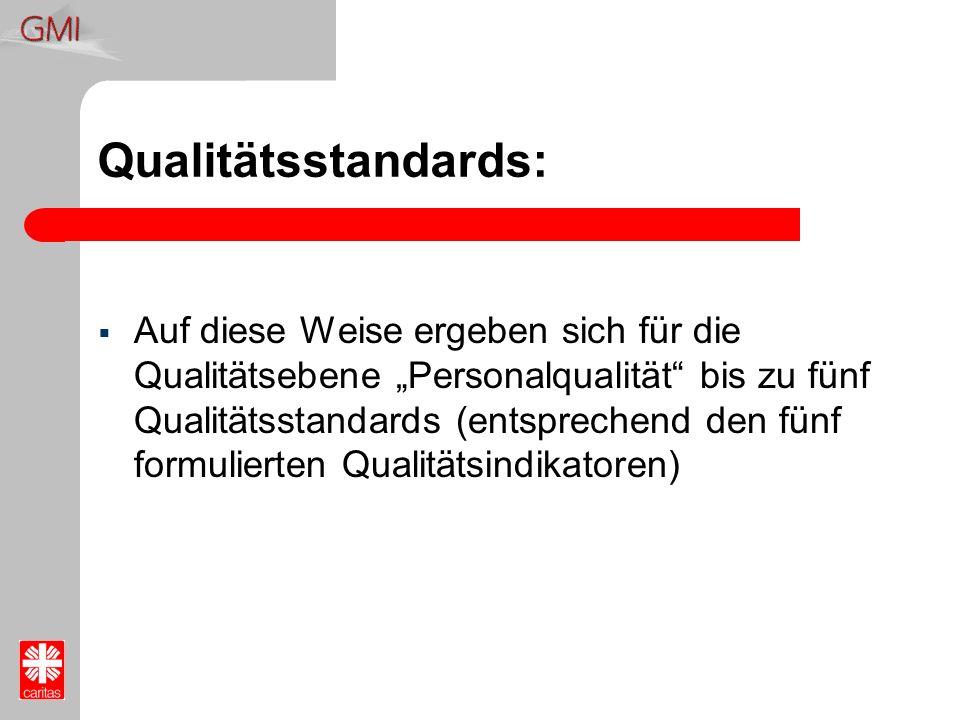 Qualitätsstandards: