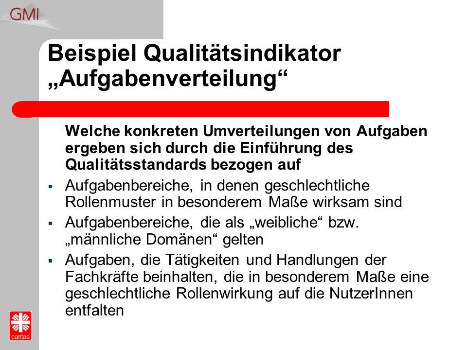 """Beispiel Qualitätsindikator """"Aufgabenverteilung"""