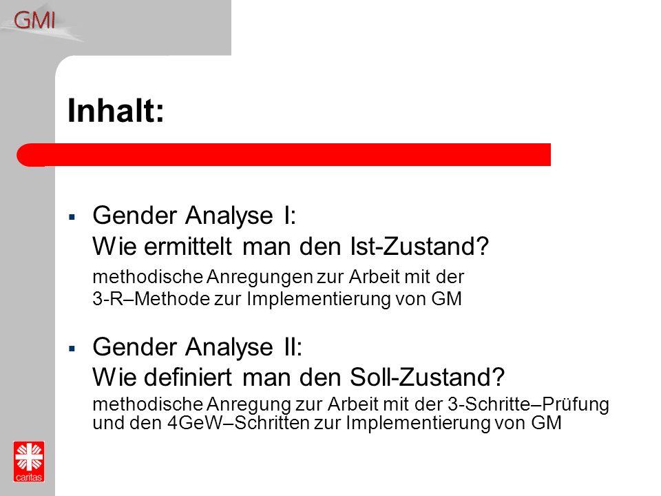 Inhalt: Gender Analyse I: Wie ermittelt man den Ist-Zustand