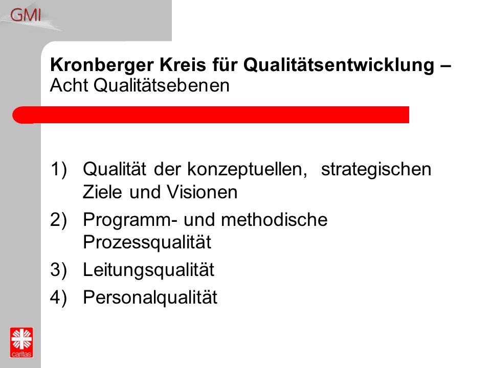 Kronberger Kreis für Qualitätsentwicklung – Acht Qualitätsebenen