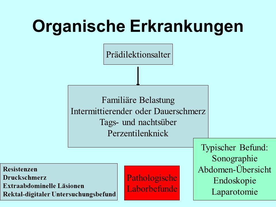Organische Erkrankungen