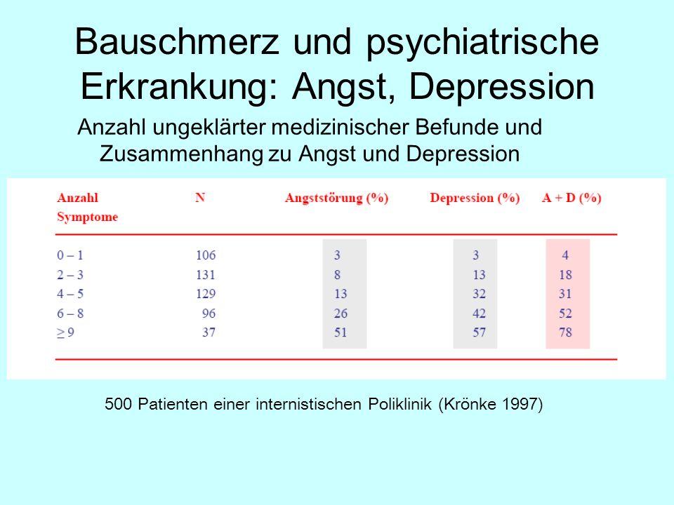 Bauschmerz und psychiatrische Erkrankung: Angst, Depression