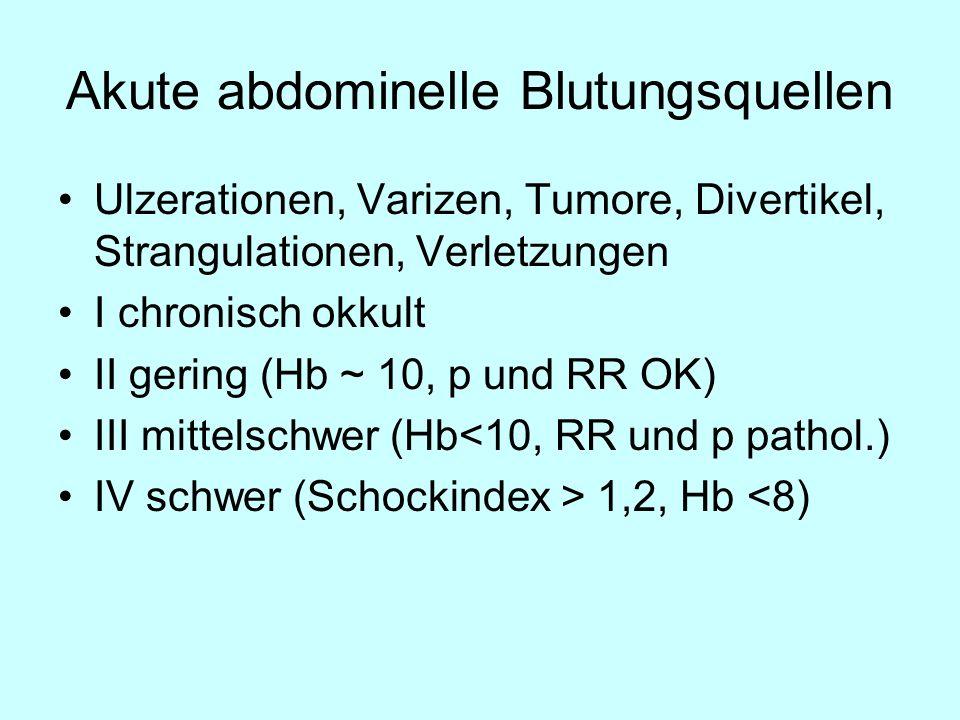 Akute abdominelle Blutungsquellen