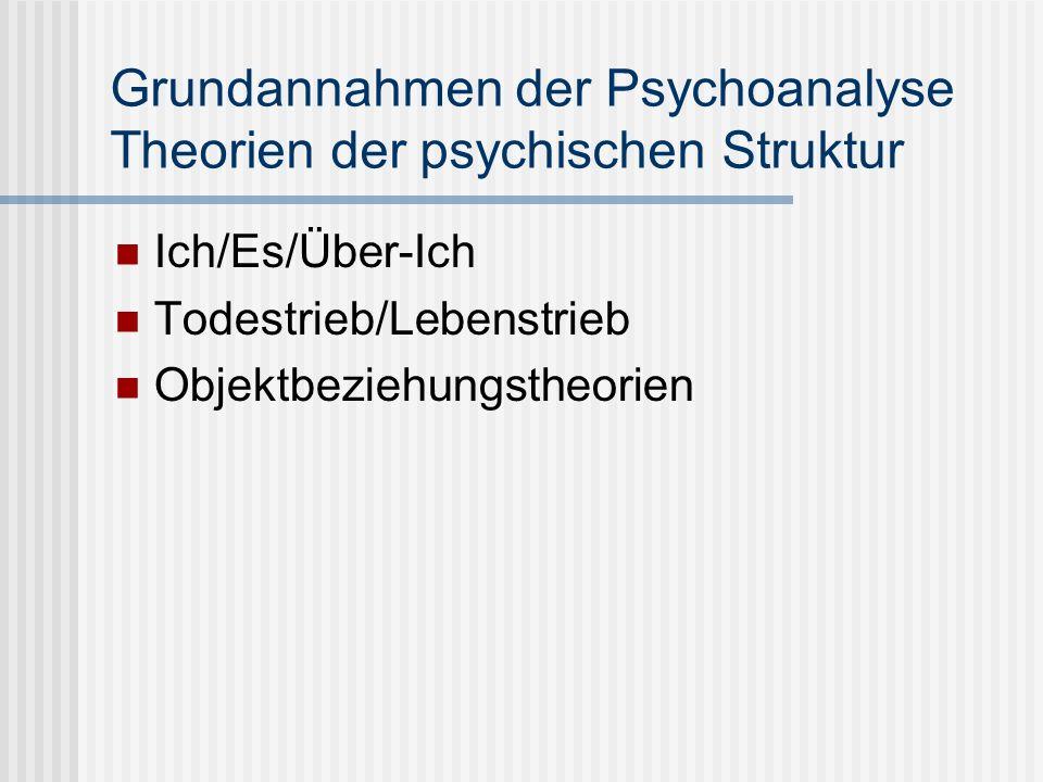Grundannahmen der Psychoanalyse Theorien der psychischen Struktur