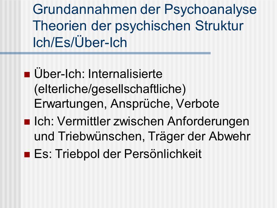 Grundannahmen der Psychoanalyse Theorien der psychischen Struktur Ich/Es/Über-Ich