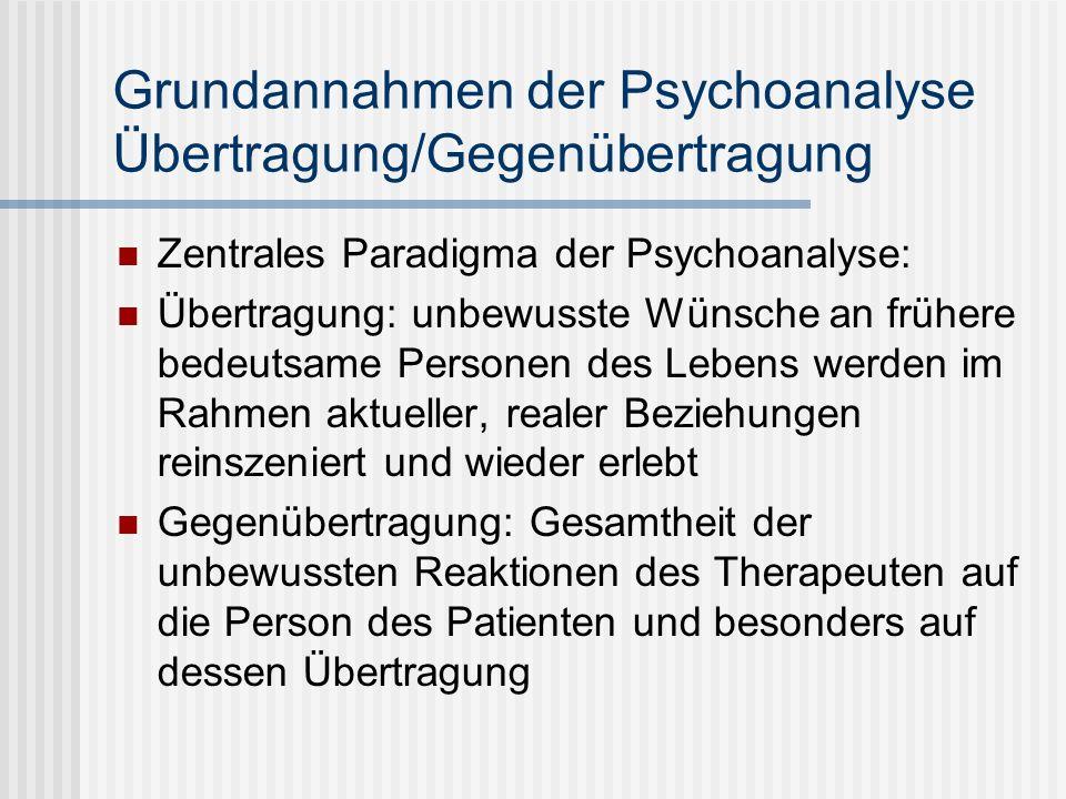 Grundannahmen der Psychoanalyse Übertragung/Gegenübertragung