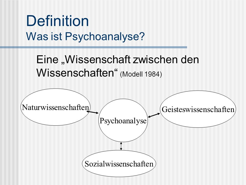 Definition Was ist Psychoanalyse