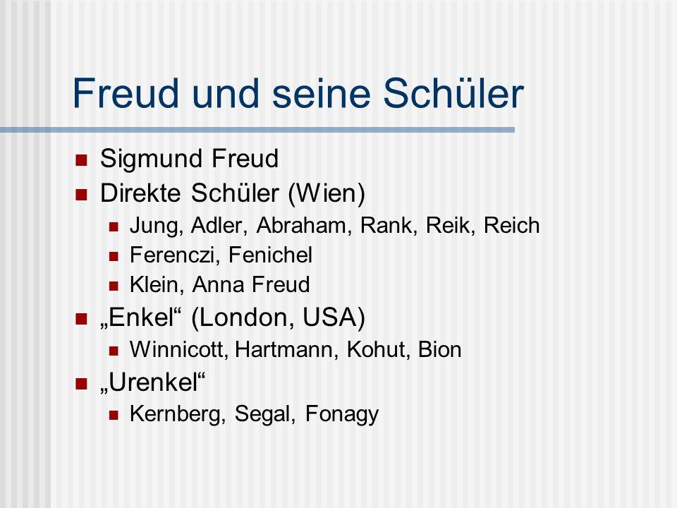 Freud und seine Schüler