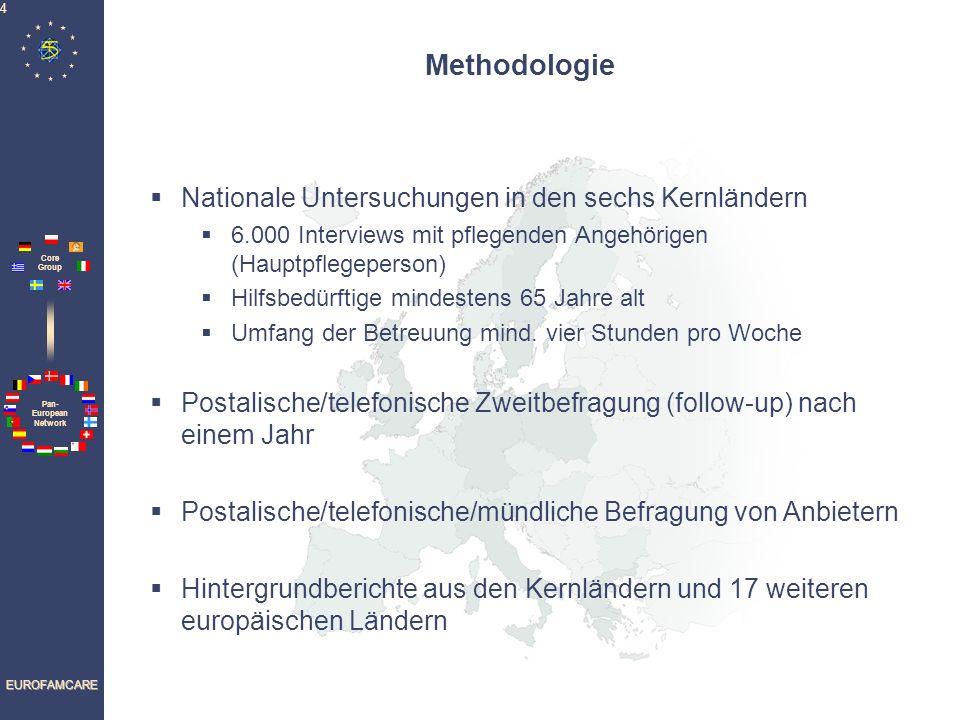 Methodologie Nationale Untersuchungen in den sechs Kernländern