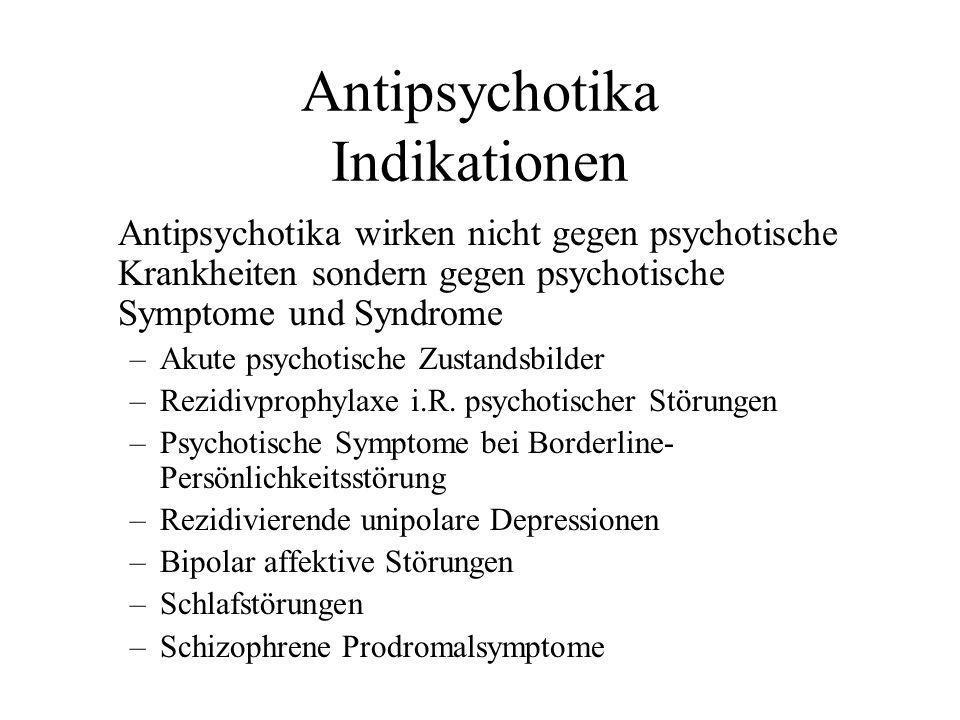 Antipsychotika Indikationen