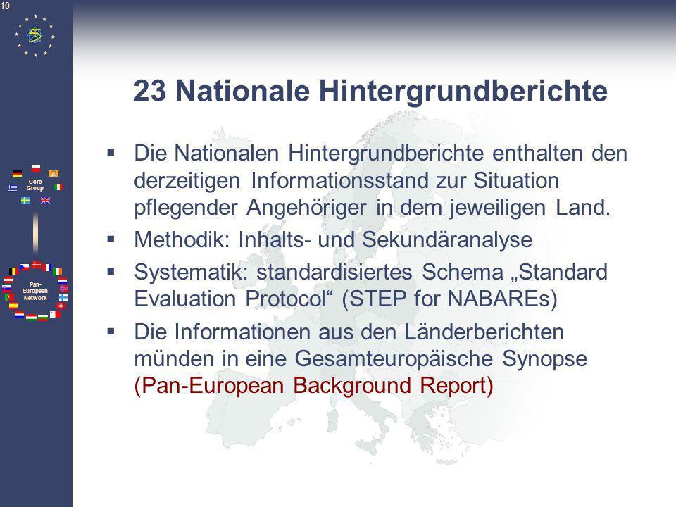 23 Nationale Hintergrundberichte