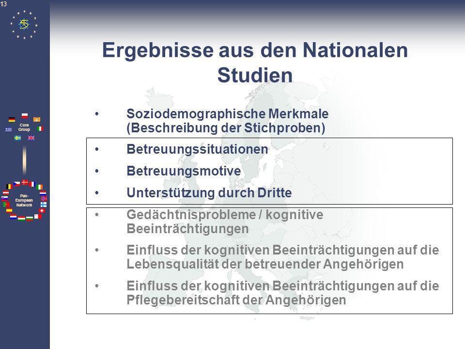 Ergebnisse aus den Nationalen Studien