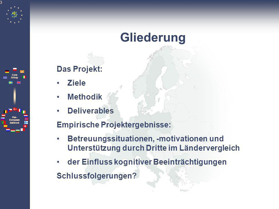 Gliederung Das Projekt: Ziele Methodik Deliverables