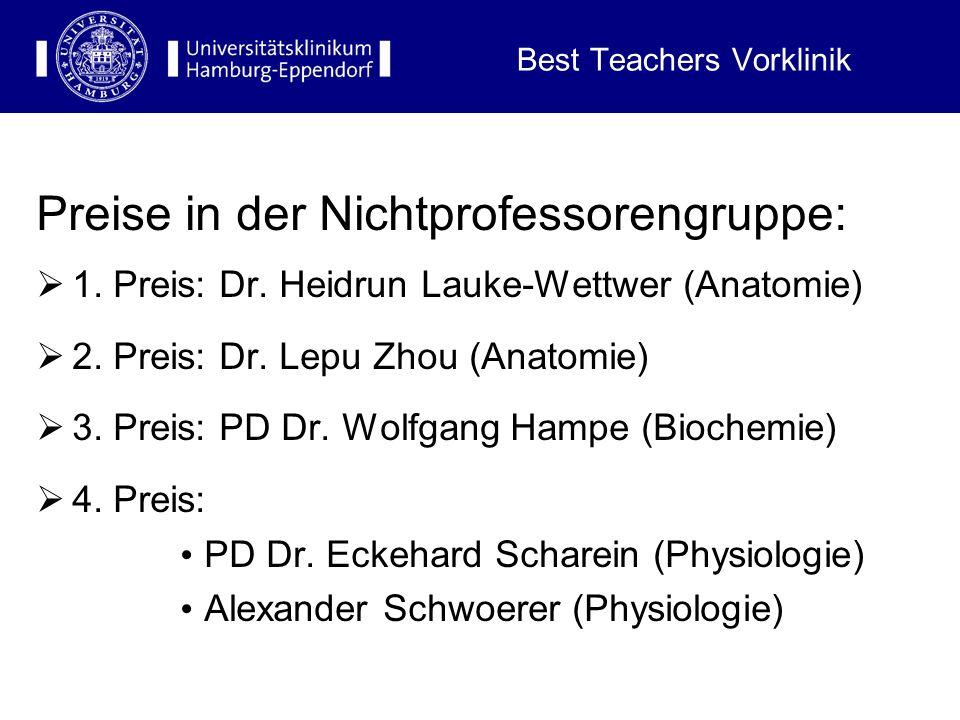 Best Teachers Vorklinik
