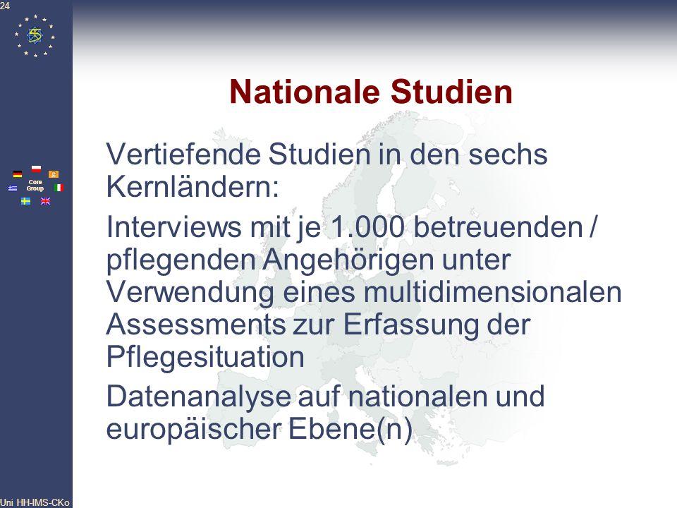 Nationale Studien Vertiefende Studien in den sechs Kernländern: