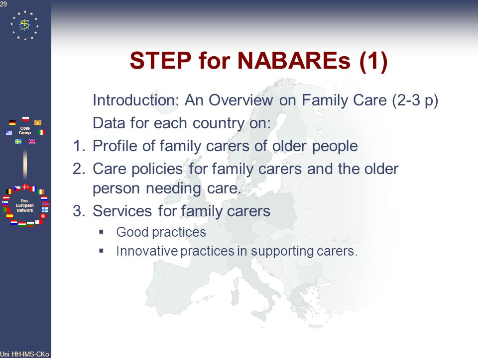 STEP for NABAREs (1) Introduction: An Overview on Family Care (2-3 p)