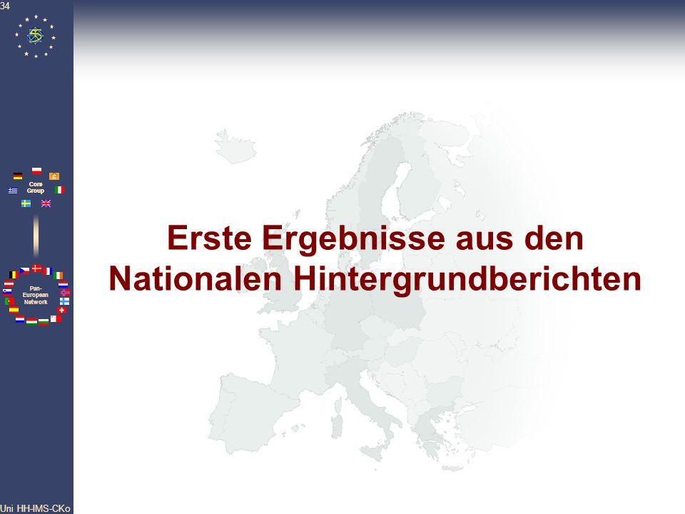 Erste Ergebnisse aus den Nationalen Hintergrundberichten
