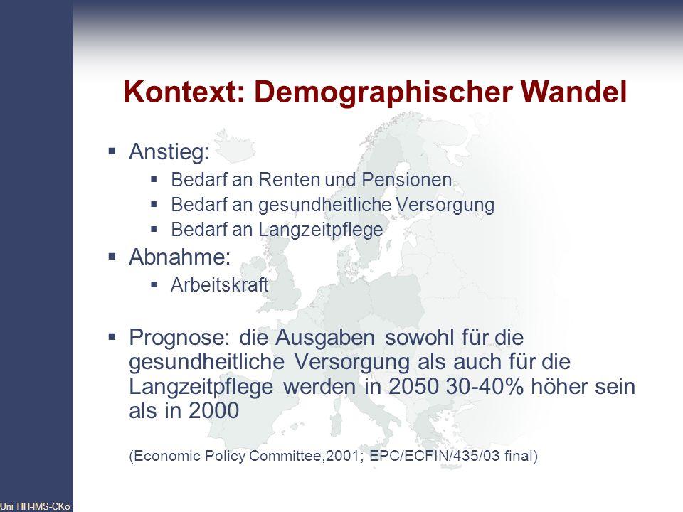 Kontext: Demographischer Wandel
