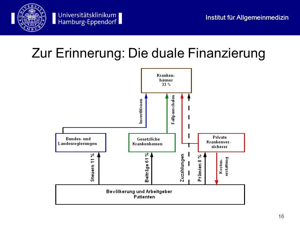 Zur Erinnerung: Die duale Finanzierung