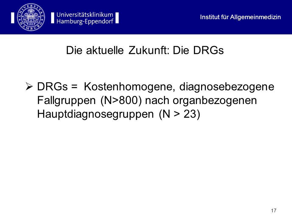 Die aktuelle Zukunft: Die DRGs