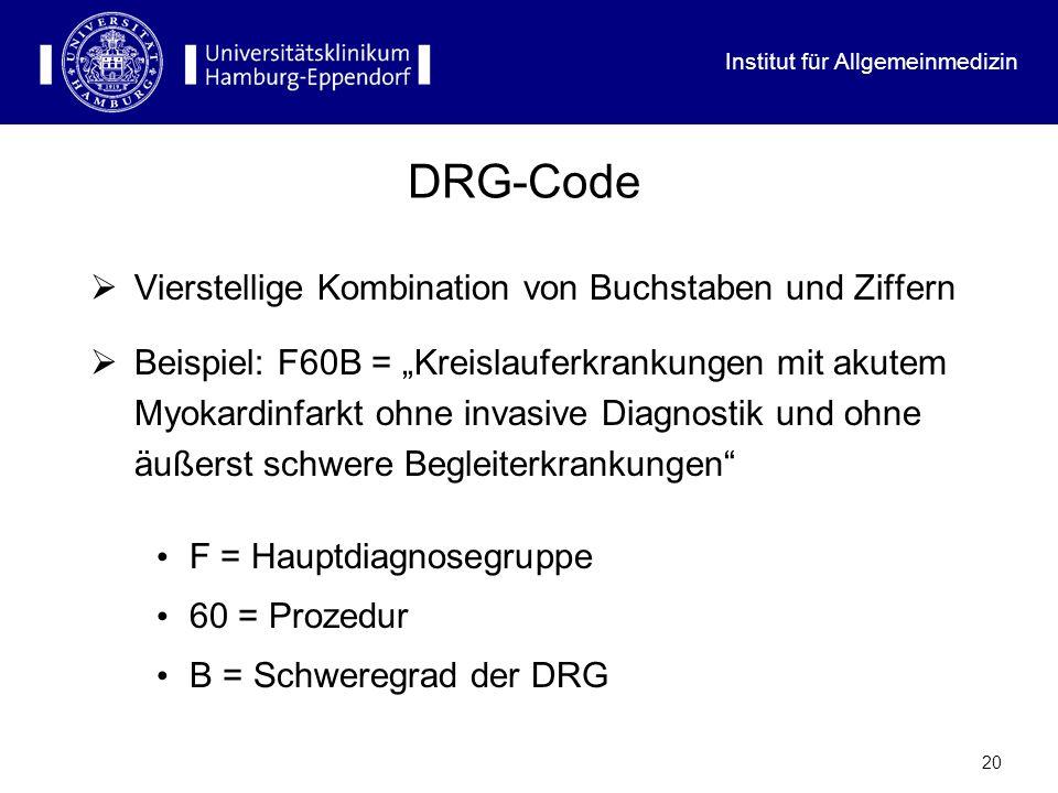 DRG-Code Vierstellige Kombination von Buchstaben und Ziffern