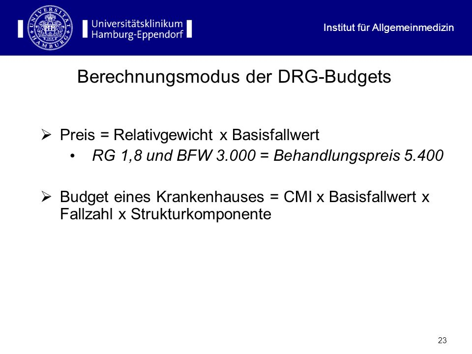 Berechnungsmodus der DRG-Budgets