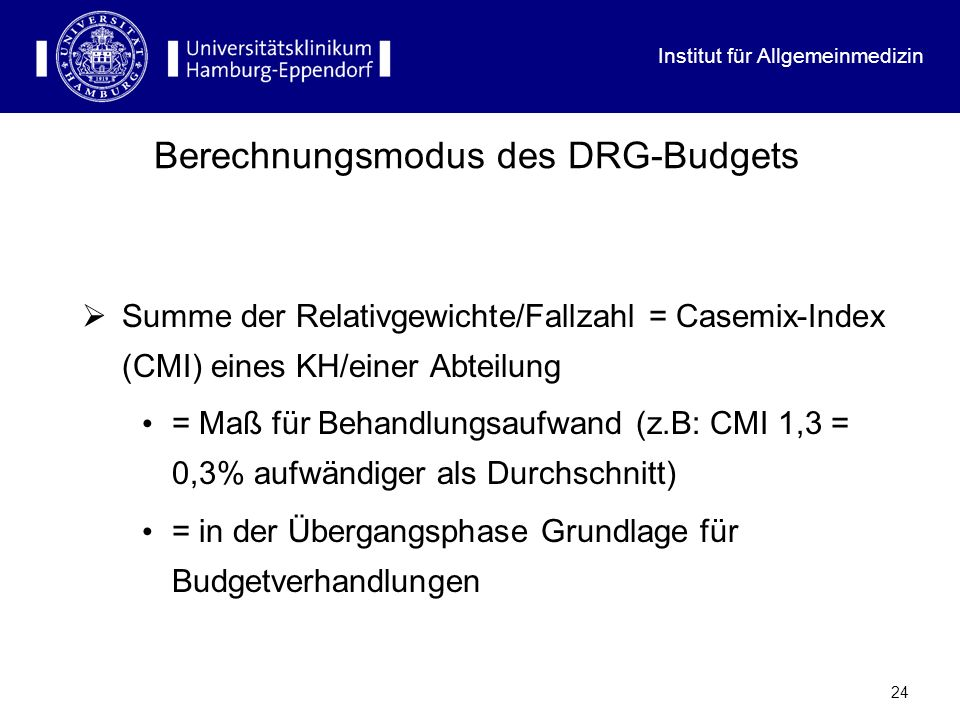 Berechnungsmodus des DRG-Budgets