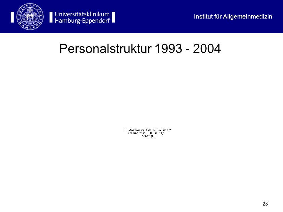 Personalstruktur 1993 - 2004