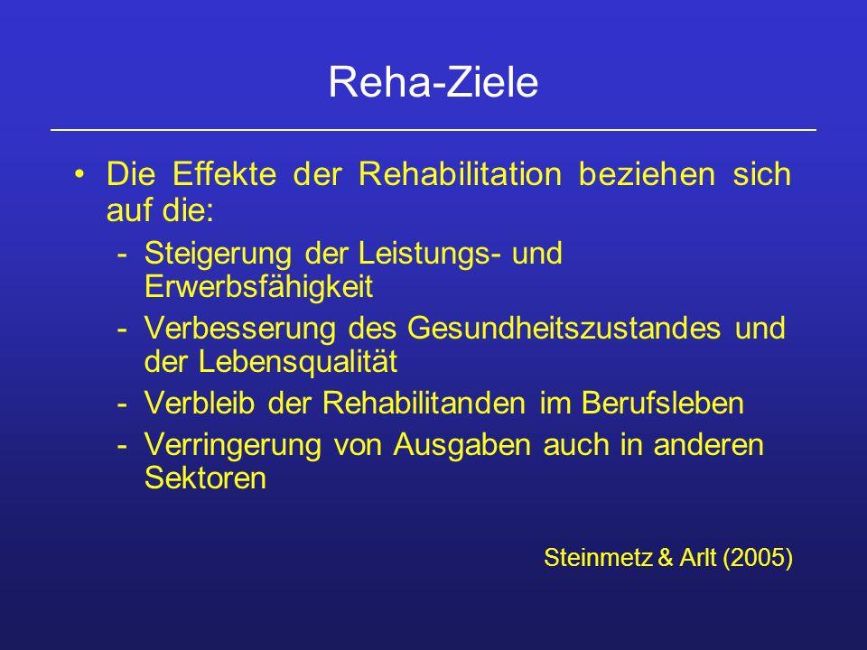 Reha-Ziele Die Effekte der Rehabilitation beziehen sich auf die: