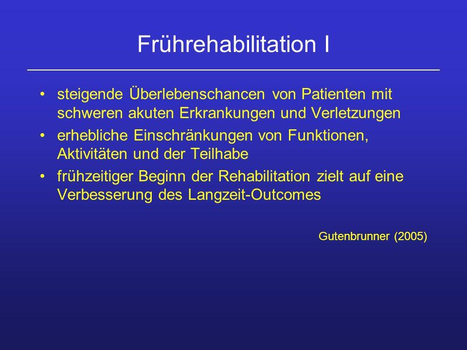 Frührehabilitation I steigende Überlebenschancen von Patienten mit schweren akuten Erkrankungen und Verletzungen.