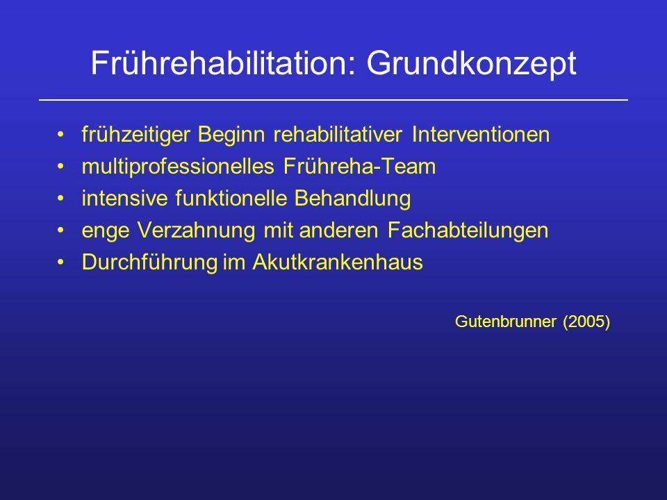 Frührehabilitation: Grundkonzept