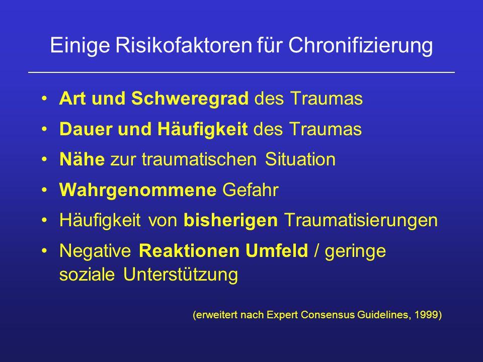 Einige Risikofaktoren für Chronifizierung