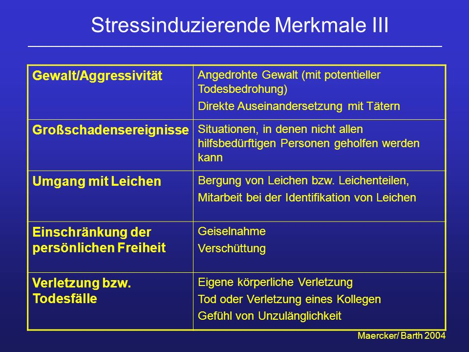 Stressinduzierende Merkmale III
