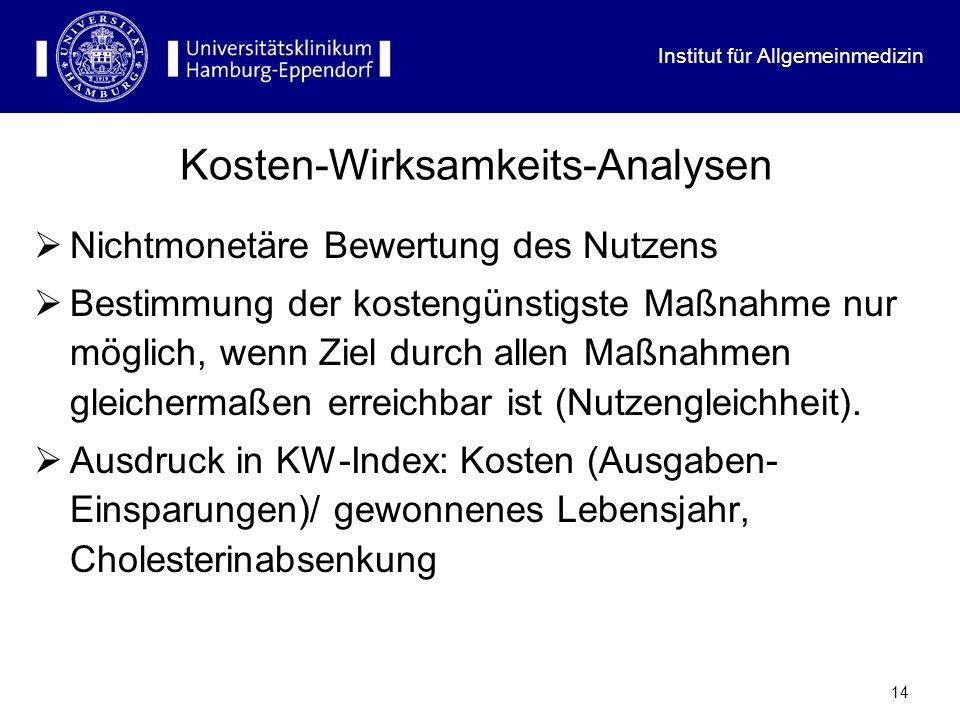 Kosten-Wirksamkeits-Analysen