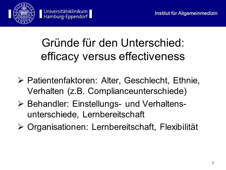 Gründe für den Unterschied: efficacy versus effectiveness