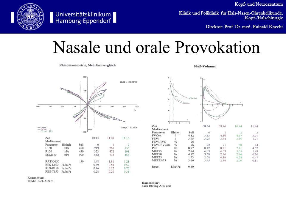 Nasale und orale Provokation