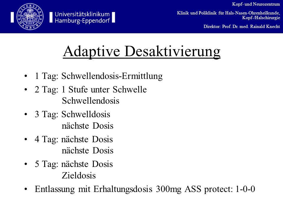 Adaptive Desaktivierung