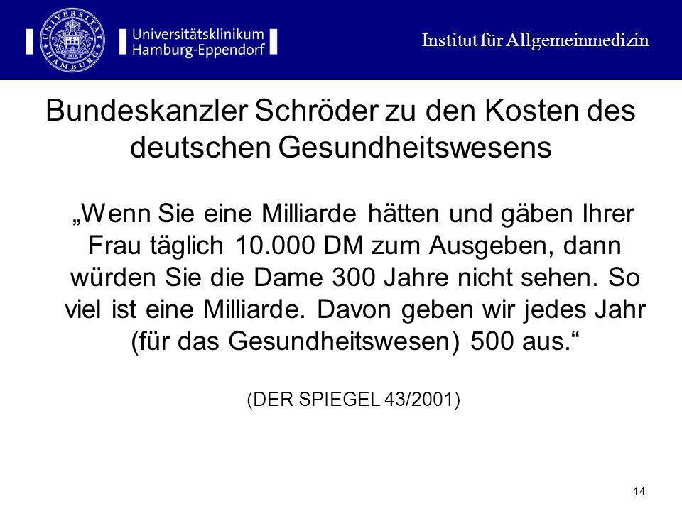 Bundeskanzler Schröder zu den Kosten des deutschen Gesundheitswesens